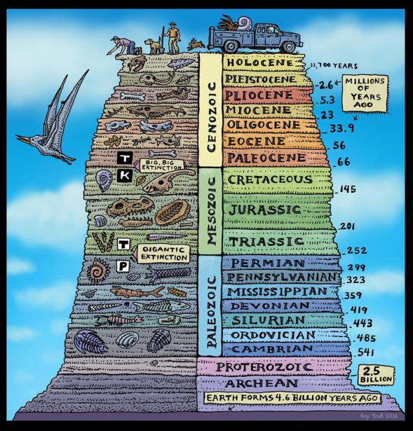 Geologic Time Scale Ray Troll