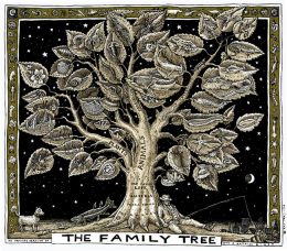 FAMILY TREE ART POSTER